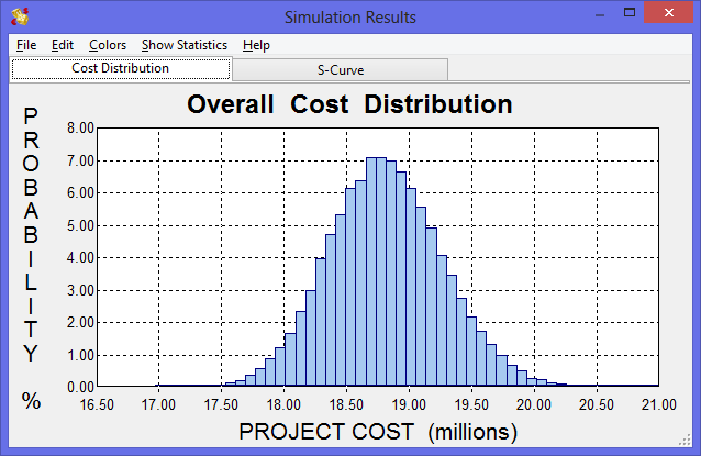 Project Risk Analysis using Monte Carlo Simulation - get your free trial now