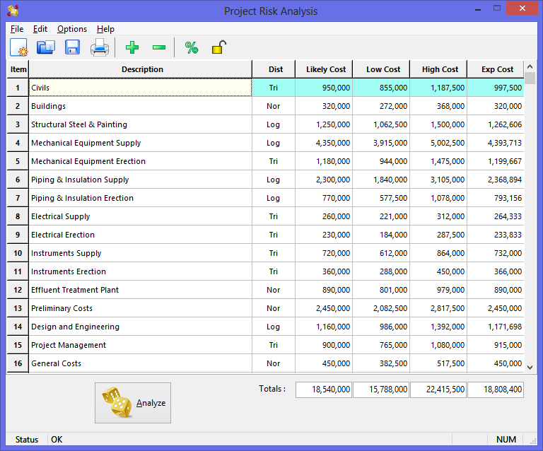 The Main Data Screen for Project Risk Analysis